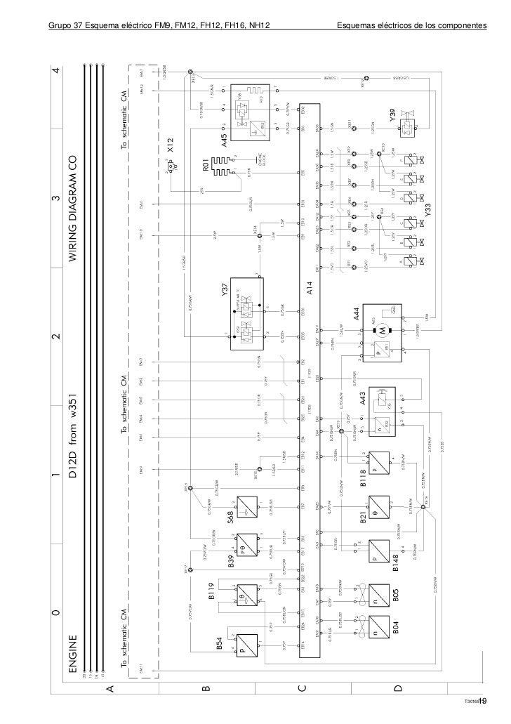 Volvo Fm9 Fm12 Fh12 Version2 Truck Electrical Wiring