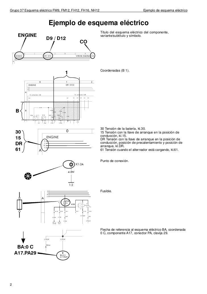 volvo truck wiring diagram fm9 fm12 fh12 fh16 nh 12 manual: esq electrico-fm