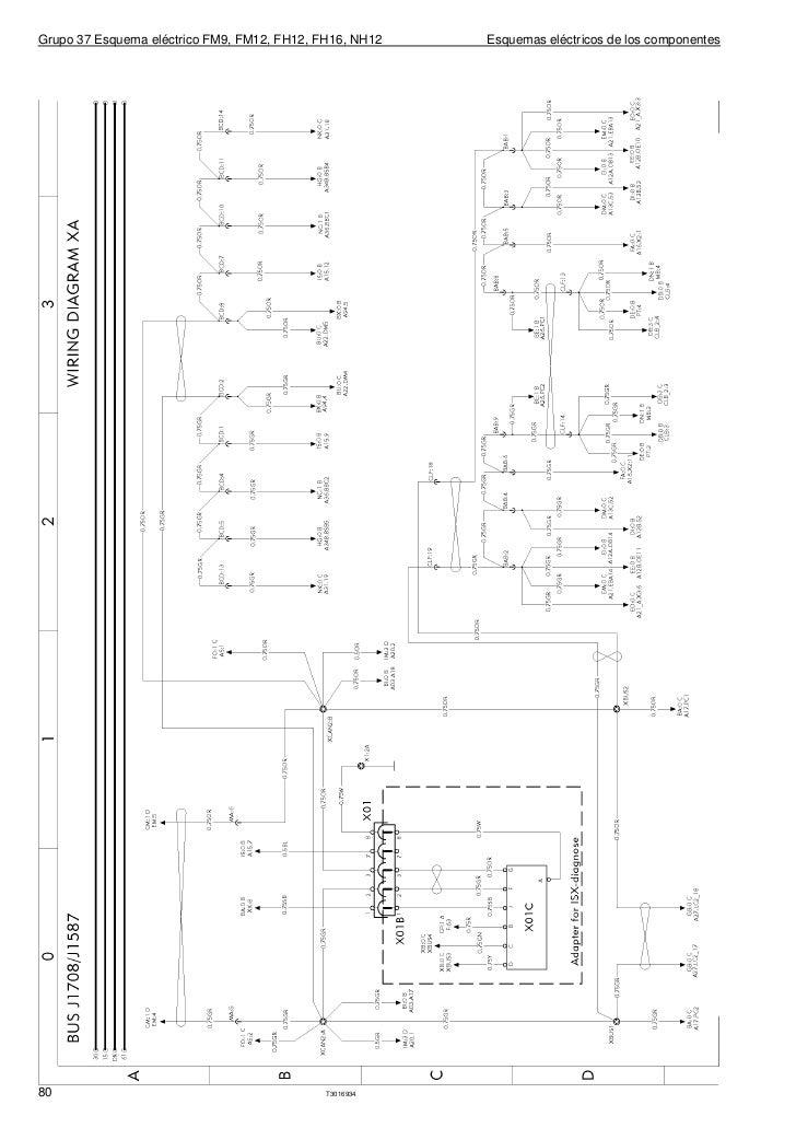 Pleasant Volvo Wiring Diagram Fh12 Wiring Diagrams Lol Wiring Database Hyediarchgelartorg