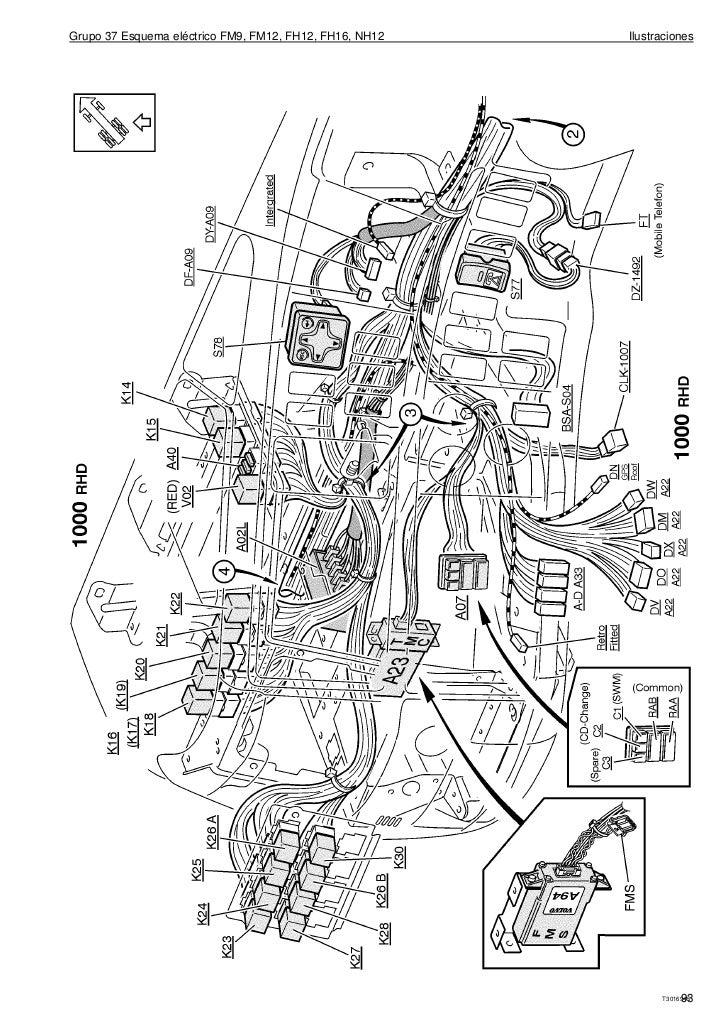 Diagram  2011 Volvo C3s4v5c7wiring Diagrams Manual Full