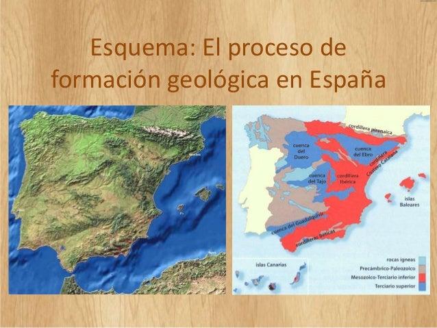 Esquema: El proceso de formación geológica en España