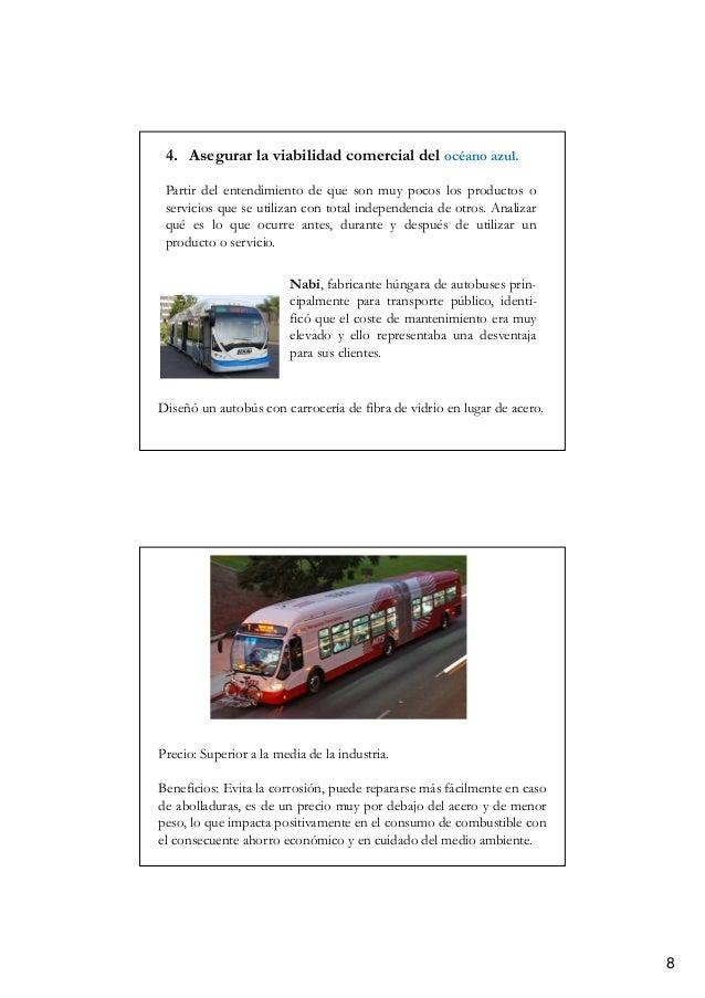 Esquema.4.acciones-Océano.azul.y.diseño.e.innovación.lean-9pp