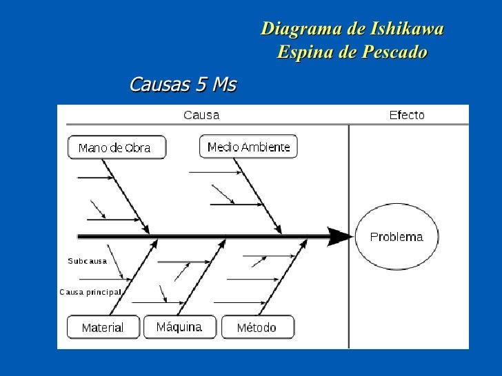 diagrama de pescado pdf basio diagrama de pesca do esquema causa-efecto-(ishikawa) #4