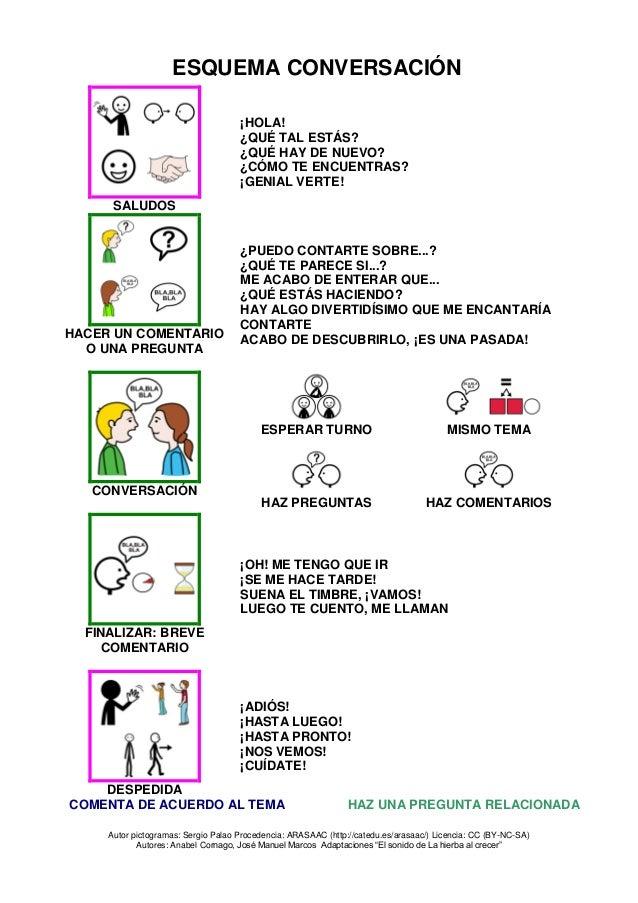Autor pictogramas: Sergio Palao Procedencia: ARASAAC (http://catedu.es/arasaac/) Licencia: CC (BY-NC-SA) Autores: Anabel C...