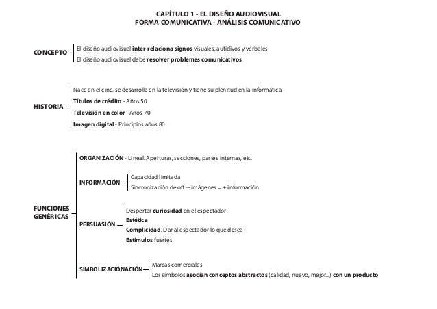 CAPÍTULO 1 - EL DISEÑO AUDIOVISUAL                                     FORMA COMUNICATIVA - ANÁLISIS COMUNICATIVO         ...