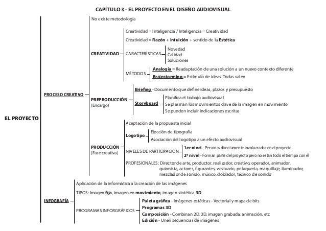 CAPÍTULO 3 - EL PROYECTO EN EL DISEÑO AUDIOVISUAL                                   No existe metodología                 ...