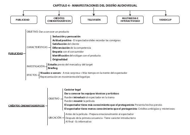 CAPÍTULO 4 - MANIFESTACIONES DEL DISEÑO AUDIOVISUAL                                   CRÉDITOS                            ...