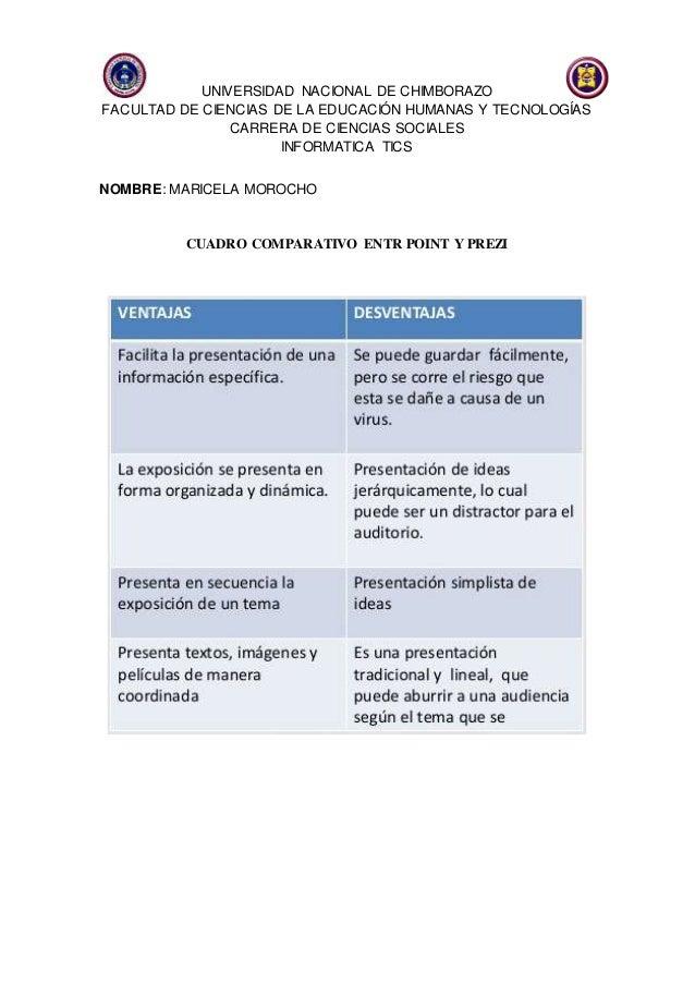 UNIVERSIDAD NACIONAL DE CHIMBORAZO FACULTAD DE CIENCIAS DE LA EDUCACIÓN HUMANAS Y TECNOLOGÍAS CARRERA DE CIENCIAS SOCIALES...
