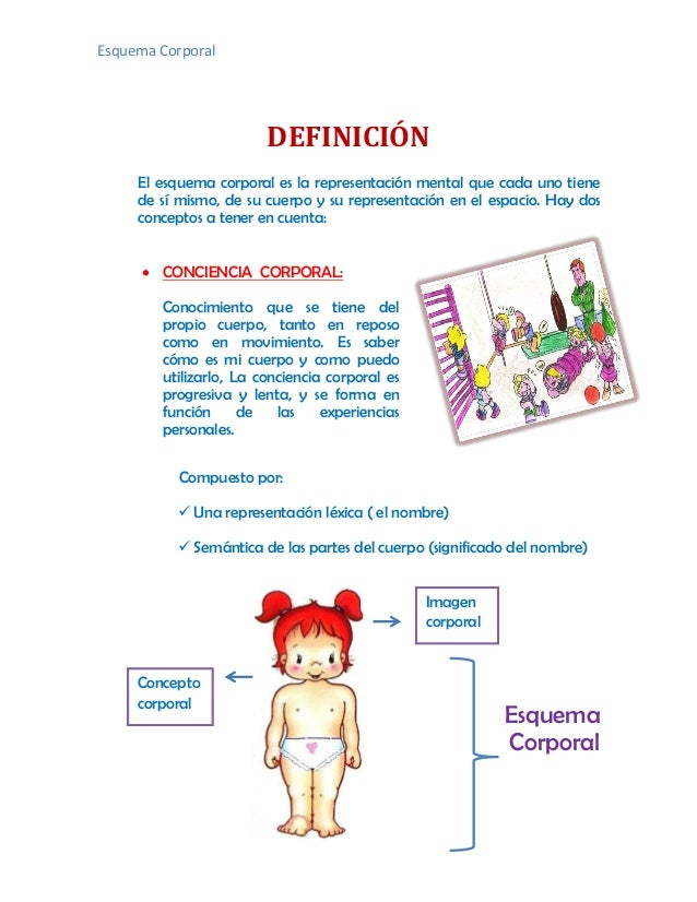Esquema corporal word for Definicion de gastronomia pdf