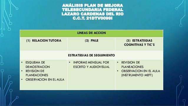 ANÁLISIS PLAN DE MEJORA TELESECUNDARIA FEDERAL LAZARO CARDENAS DEL RIO C.C.T. 21DTV0099I LINEAS DE ACCION (1) RELACION TUT...