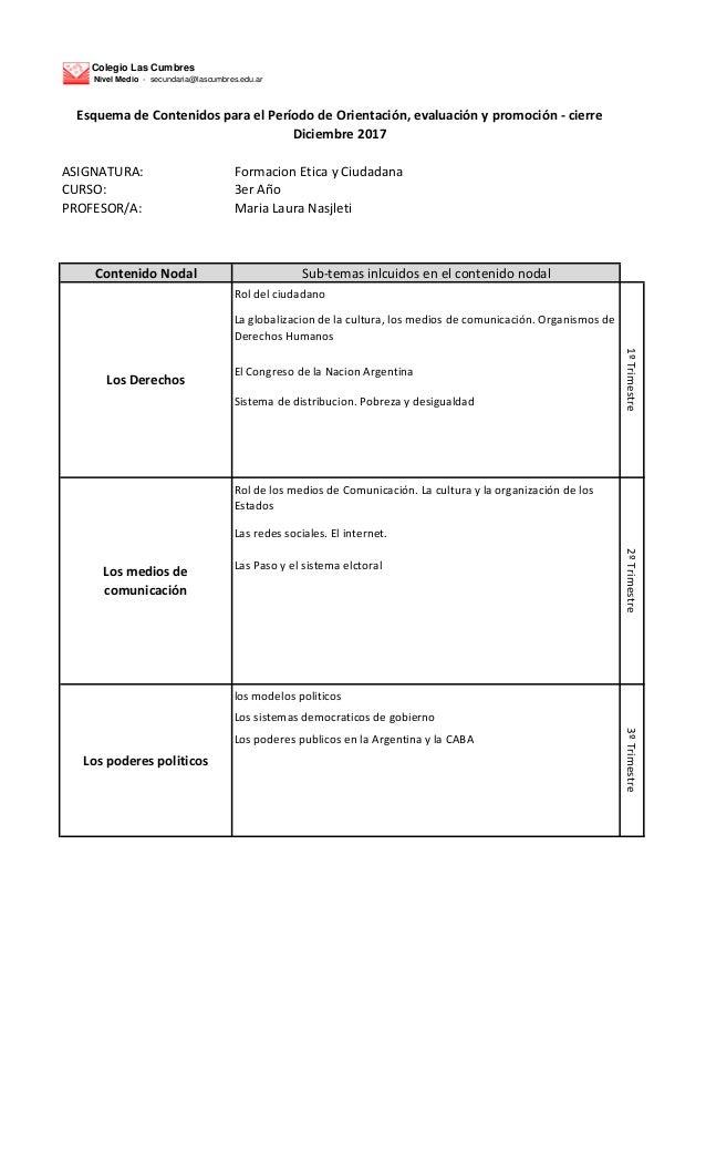 Colegio Las Cumbres Nivel Medio - secundaria@lascumbres.edu.ar ASIGNATURA: Formacion Etica y Ciudadana CURSO: 3er A�o PROF...