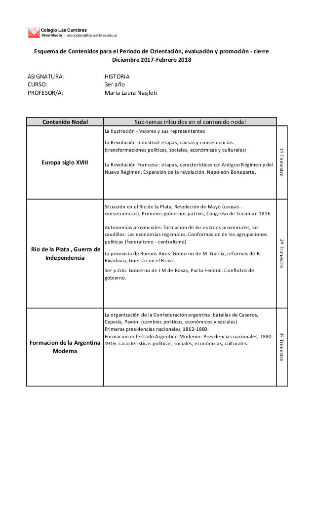 Colegio Las Cumbres Nivel Medio - secundaria@lascumbres.edu.ar ASIGNATURA: HISTORIA CURSO: 3er a�o PROFESOR/A: Maria Laura...