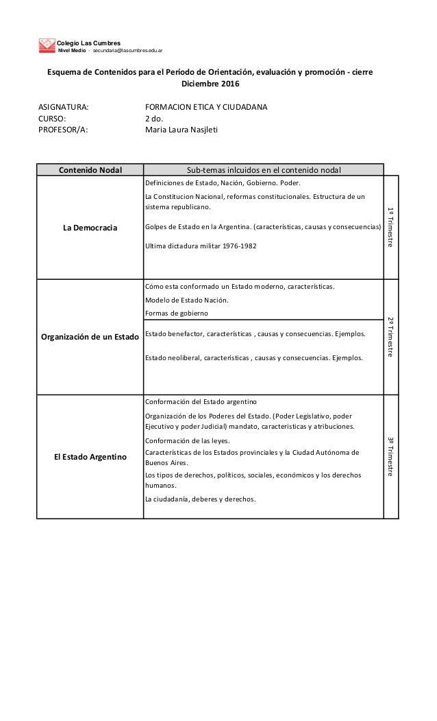 Colegio Las Cumbres Nivel Medio - secundaria@lascumbres.edu.ar ASIGNATURA: FORMACION ETICA Y CIUDADANA CURSO: 2 do. PROFES...