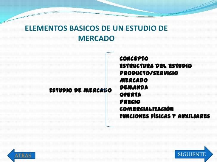 Esquema de estudio tecnicos del mercado for Elementos de un vivero