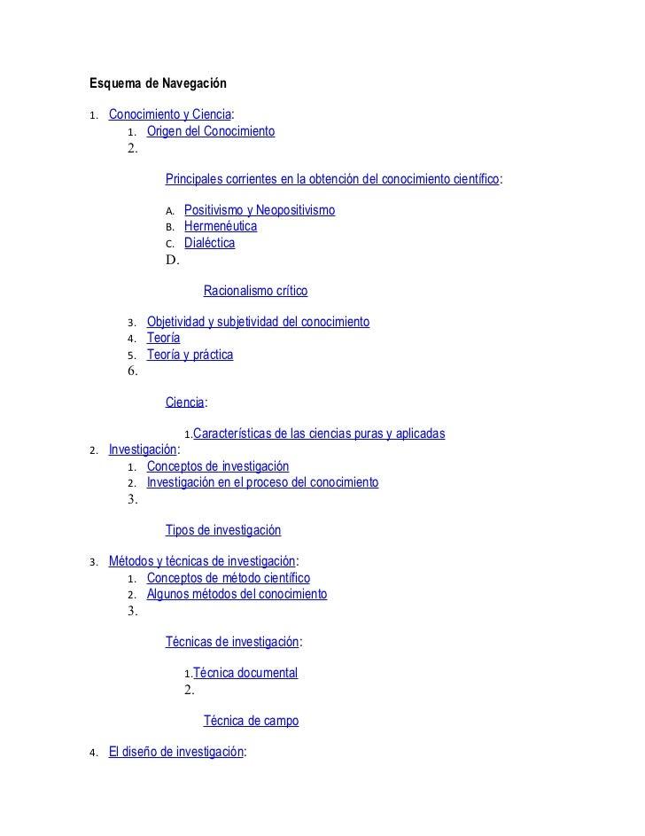 Esquema de Navegación1.   Conocimiento y Ciencia:        1. Origen del Conocimiento        2.                Principales c...
