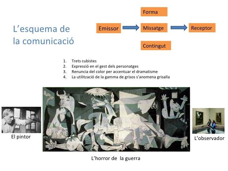 L'esquema de la comunicació Receptor Emissor Missatge Contingut Forma L'horror de  la guerra <ul><li>Trets cubistes </li><...