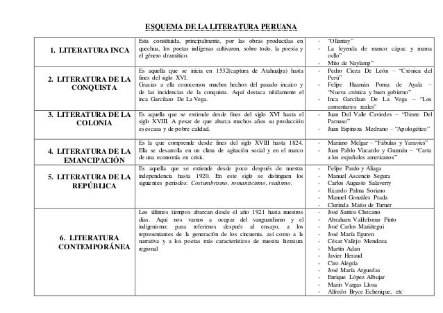 ESQUEMA DE LA LITERATURA PERUANA 1. LITERATURA INCA Esta constituida, principalmente, por las obras producidas en quechua,...