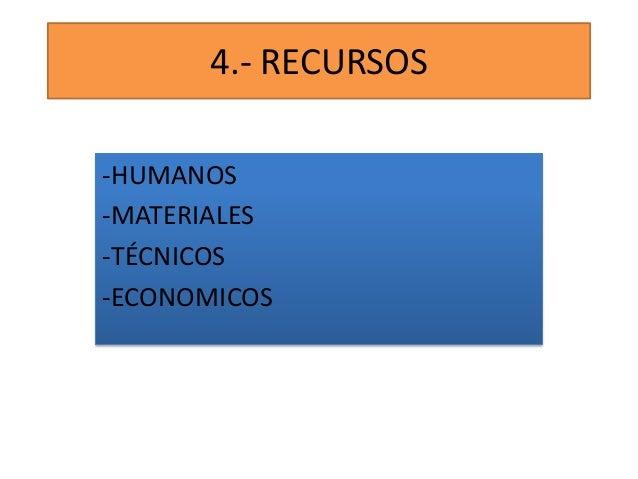 4.- RECURSOS -HUMANOS -MATERIALES -TÉCNICOS -ECONOMICOS