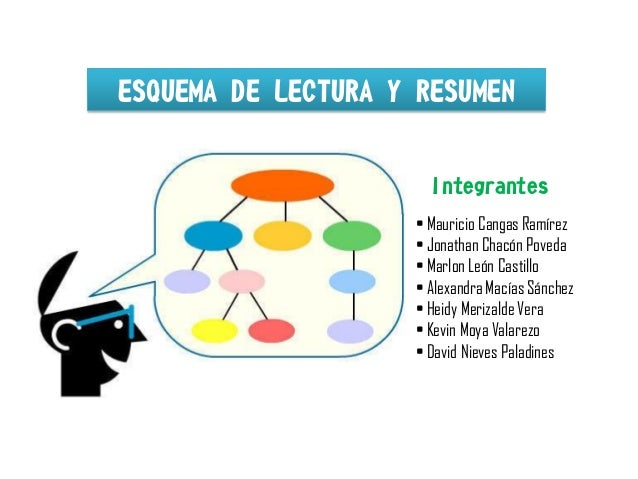 ESQUEMA DE LECTURA Y RESUMEN Integrantes • Mauricio Cangas Ramírez • Jonathan Chacón Poveda • Marlon León Castillo • Alexa...