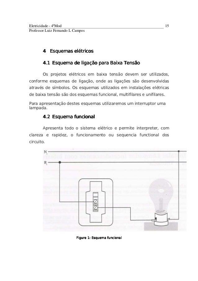 Eletricidade - 4ºMod Professor Luiz Fernando L Campos 15 4444 Esquemas elétricosEsquemas elétricosEsquemas elétricosEsquem...