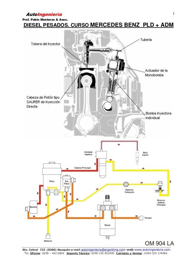 esquema el trico e diagn stico mbb rh es slideshare net manual motor mercedes benz 904 manual motor mercedes benz 904