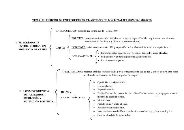 TEMA: EL PERÍODO DE ENTREGUERRAS. EL ASCENSO DE LOS TOTALITARISMOS (1918-1939)                           ENTREGUERRAS: per...