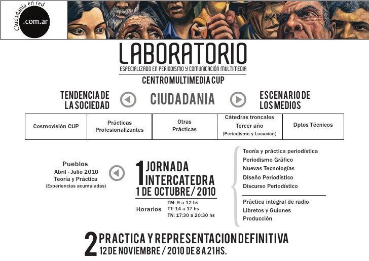 LABORATORIO                                 ESPECIALIZADO EN PERIODISMO Y COMUNICACIÓN MULTIMEDIA                         ...