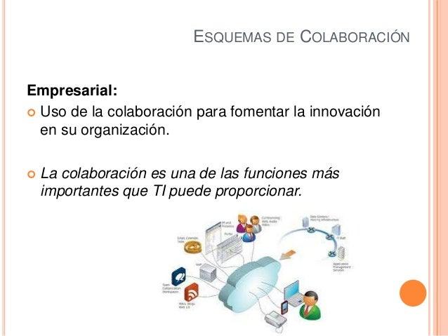 ESQUEMAS DE COLABORACIÓNEmpresarial: Uso de la colaboración para fomentar la innovaciónen su organización. La colaboraci...