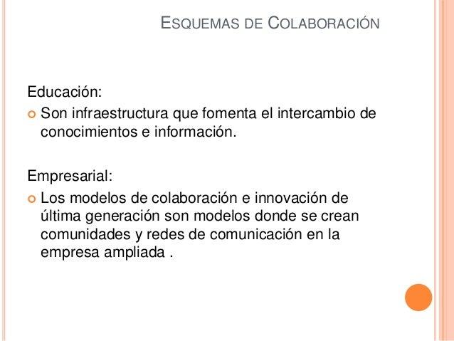 ESQUEMAS DE COLABORACIÓNEducación: Son infraestructura que fomenta el intercambio deconocimientos e información.Empresari...