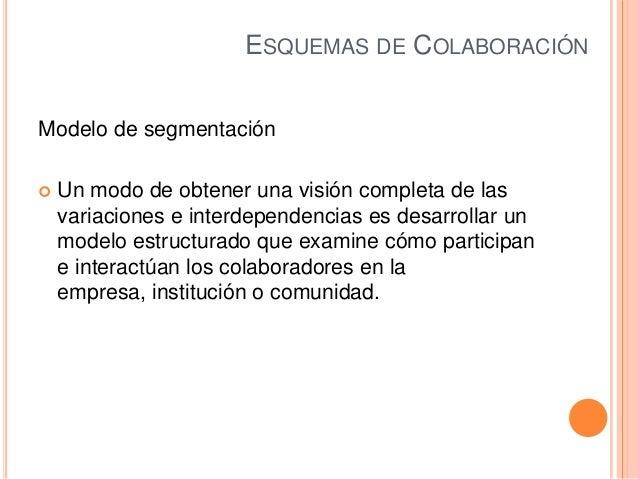 ESQUEMAS DE COLABORACIÓNModelo de segmentación Un modo de obtener una visión completa de lasvariaciones e interdependenci...