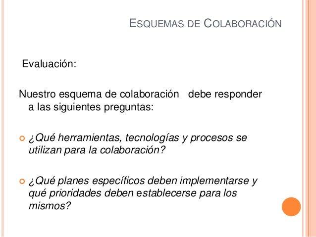 ESQUEMAS DE COLABORACIÓNEvaluación:Nuestro esquema de colaboración debe respondera las siguientes preguntas: ¿Qué herrami...