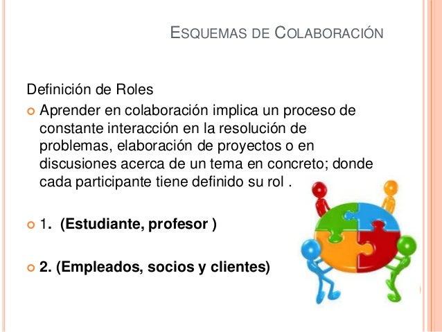 ESQUEMAS DE COLABORACIÓNDefinición de Roles Aprender en colaboración implica un proceso deconstante interacción en la res...