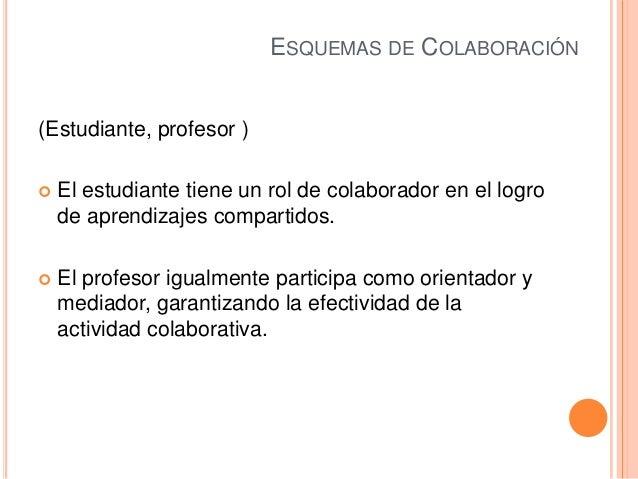 (Estudiante, profesor ) El estudiante tiene un rol de colaborador en el logrode aprendizajes compartidos. El profesor ig...