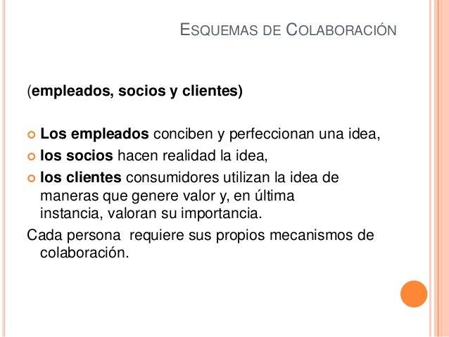 ESQUEMAS DE COLABORACIÓN(empleados, socios y clientes) Los empleados conciben y perfeccionan una idea, los socios hacen ...