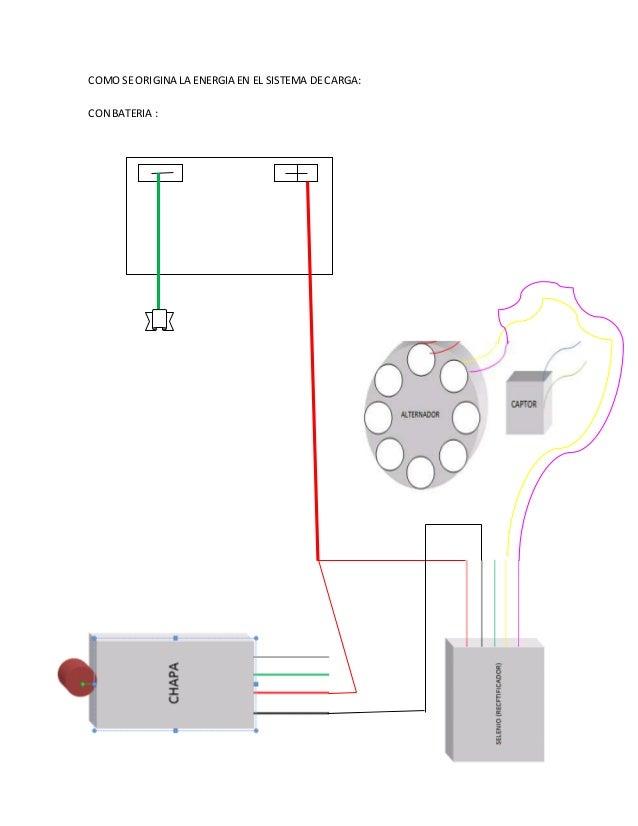 Sistema de carga de bateria