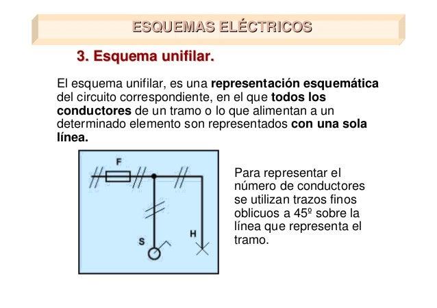 Circuito Significado : Definicion de un diagrama unifilar wiring library