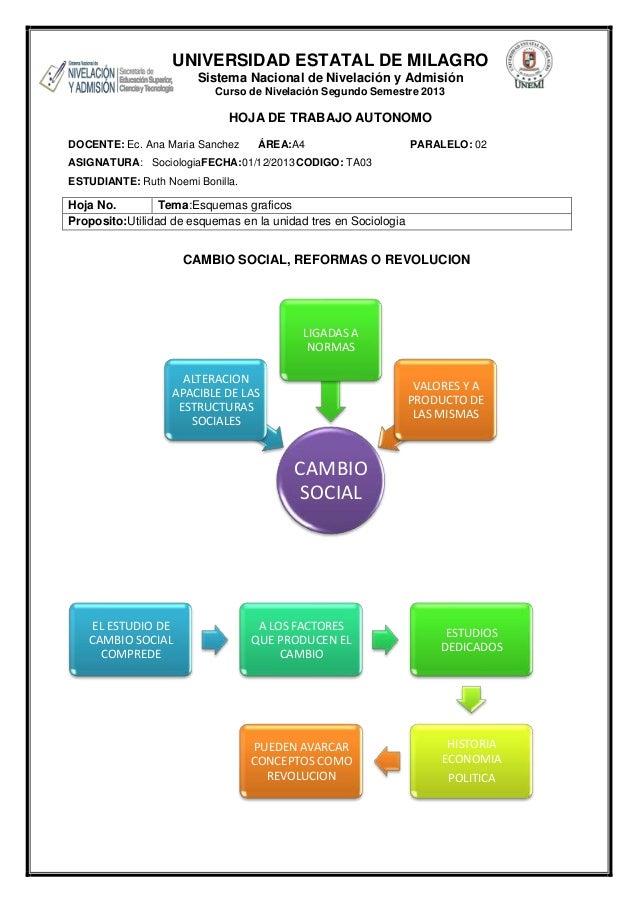 UNIVERSIDAD ESTATAL DE MILAGRO Sistema Nacional de Nivelación y Admisión Curso de Nivelación Segundo Semestre 2013  HOJA D...