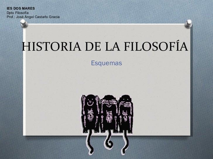 HISTORIA DE LA FILOSOFÍA  Esquemas IES DOS MARES Dpto Filosofía Prof.: José Ángel Castaño Gracia