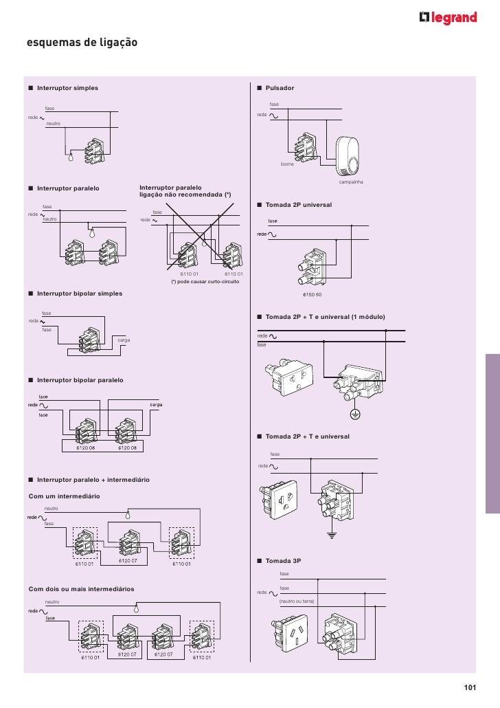 esquemas de ligação■ Interruptor simples                                                              ■ Pulsador          ...