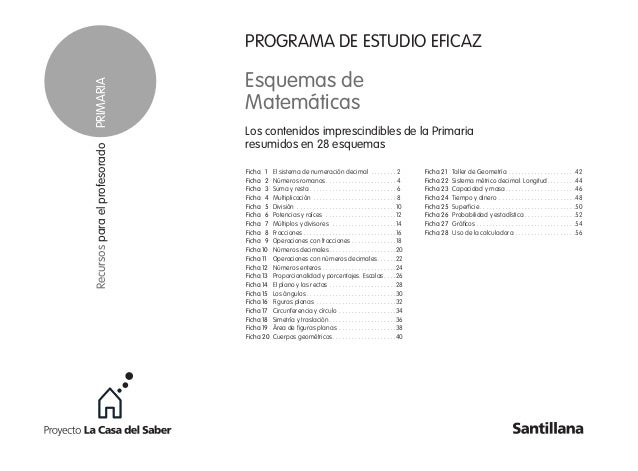 1 PROGRAMA DE ESTUDIO EFICAZ Esquemas de Matemáticas Los contenidos imprescindibles de la Primaria resumidos en 28 esquema...