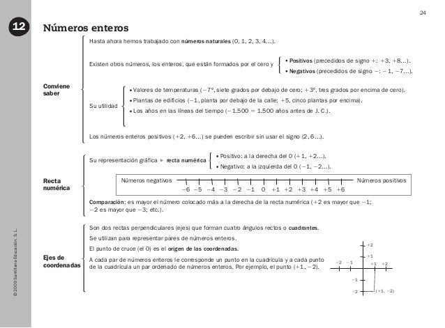 ©2009SantillanaEducación,S.L. 24 Números enteros12 Conviene saber Ejes de coordenadas Recta numérica Hasta ahora hemos tra...