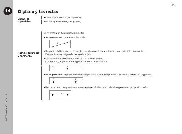 ©2009SantillanaEducación,S.L. 28 El plano y las rectas14 Clases de superficies Recta, semirrecta y segmento Curvas (por ej...