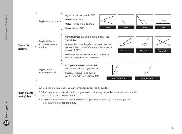 31 ©2009SantillanaEducación,S.L.Losángulos 15 Clases de ángulos Suma y resta de ángulos Según su amplitud 1.º Colocar los...