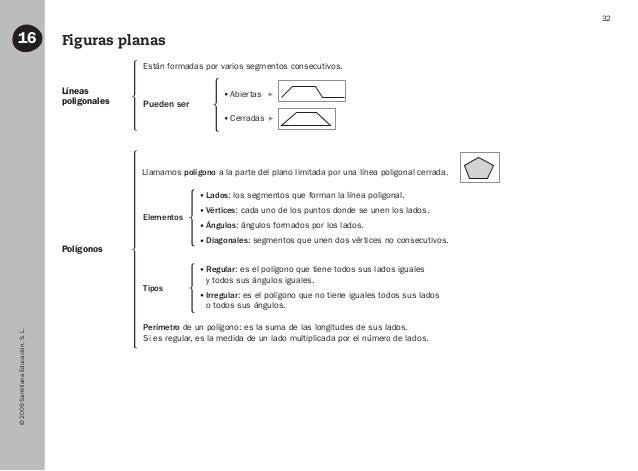 ©2009SantillanaEducación,S.L. 32 Figuras planas16 Pueden ser Líneas poligonales Polígonos Están formadas por varios segmen...
