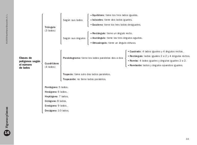 33 ©2009SantillanaEducación,S.L.Figurasplanas 16 Clases de polígonos según el número de lados Equilátero: tiene los tres l...