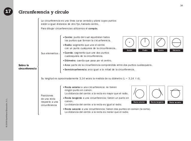 ©2009SantillanaEducación,S.L. 34 Circunferencia y círculo17 Sobre la circunferencia La circunferencia es una línea curva c...