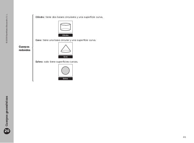 41 ©2009SantillanaEducación,S.L.Cuerposgeométricos 20 Cilindro Cuerpos redondos Cilindro: tiene dos bases circulares y una...
