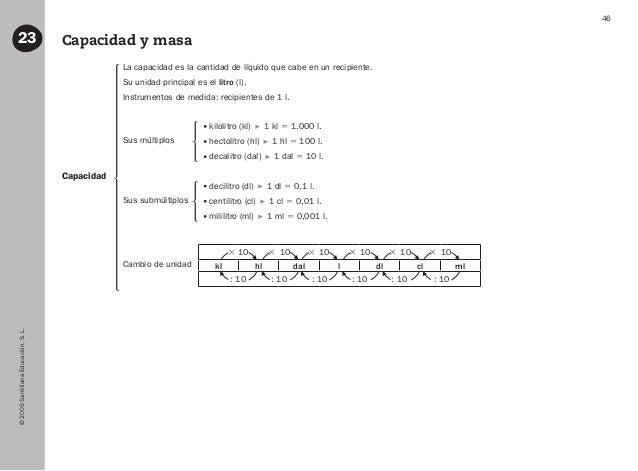 ©2009SantillanaEducación,S.L. 46 Capacidad y masa23 Capacidad La capacidad es la cantidad de líquido que cabe en un recipi...