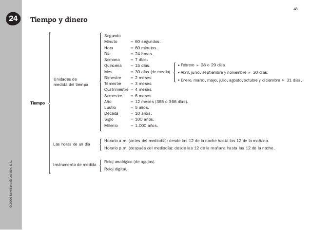 ©2009SantillanaEducación,S.L. 48 Tiempo y dinero24 Tiempo Unidades de medida del tiempo Instrumento de medida Las horas de...