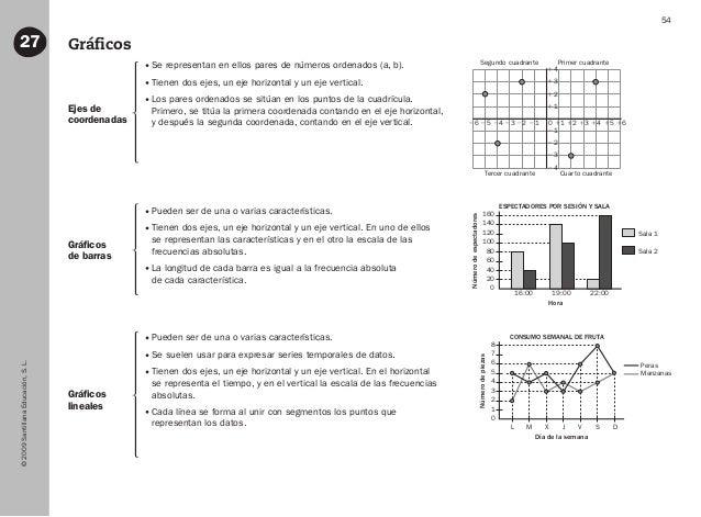 ©2009SantillanaEducación,S.L. 54 Gráficos27 Ejes de coordenadas Gráficos lineales Gráficos de barras Se representan en ell...